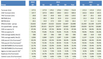 Q3 financial results