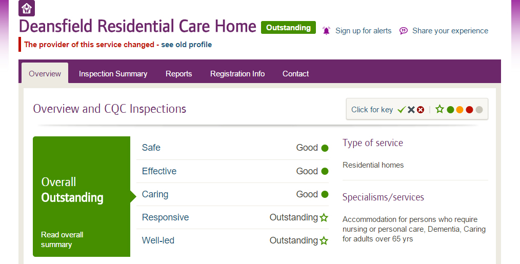 Deansfield Care Home