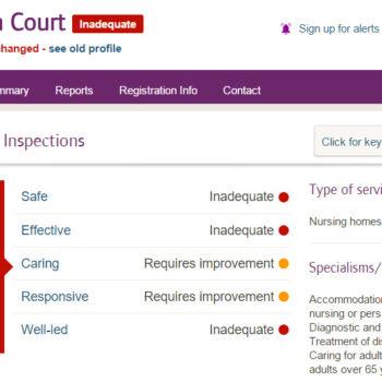 Marlborough Court Inadequate