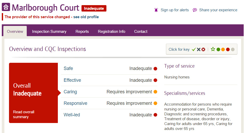 Marlborough Court Inadequate