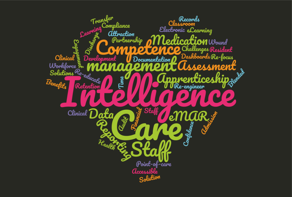 care sheild wordcloud