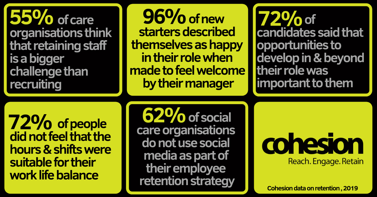 Staff retention within care homes