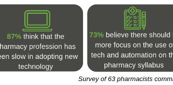 Pharmacy survey infographic new (002)