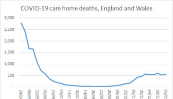 care home deaths II
